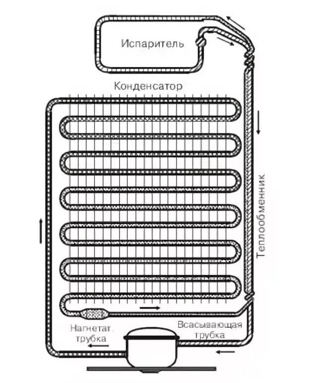 Замена конденсатора в холодильнике Атлант